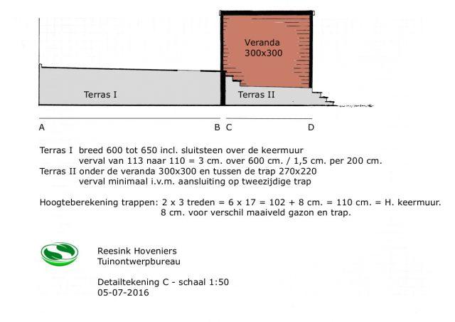 Werktekening terrasaanleg