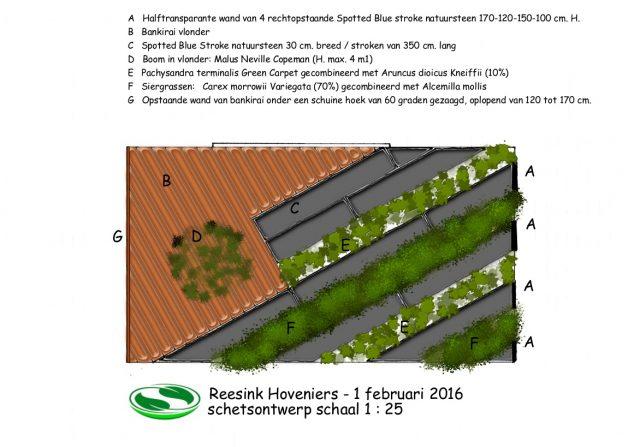 Tuinontwerp en tuinontwerpbureau Almere